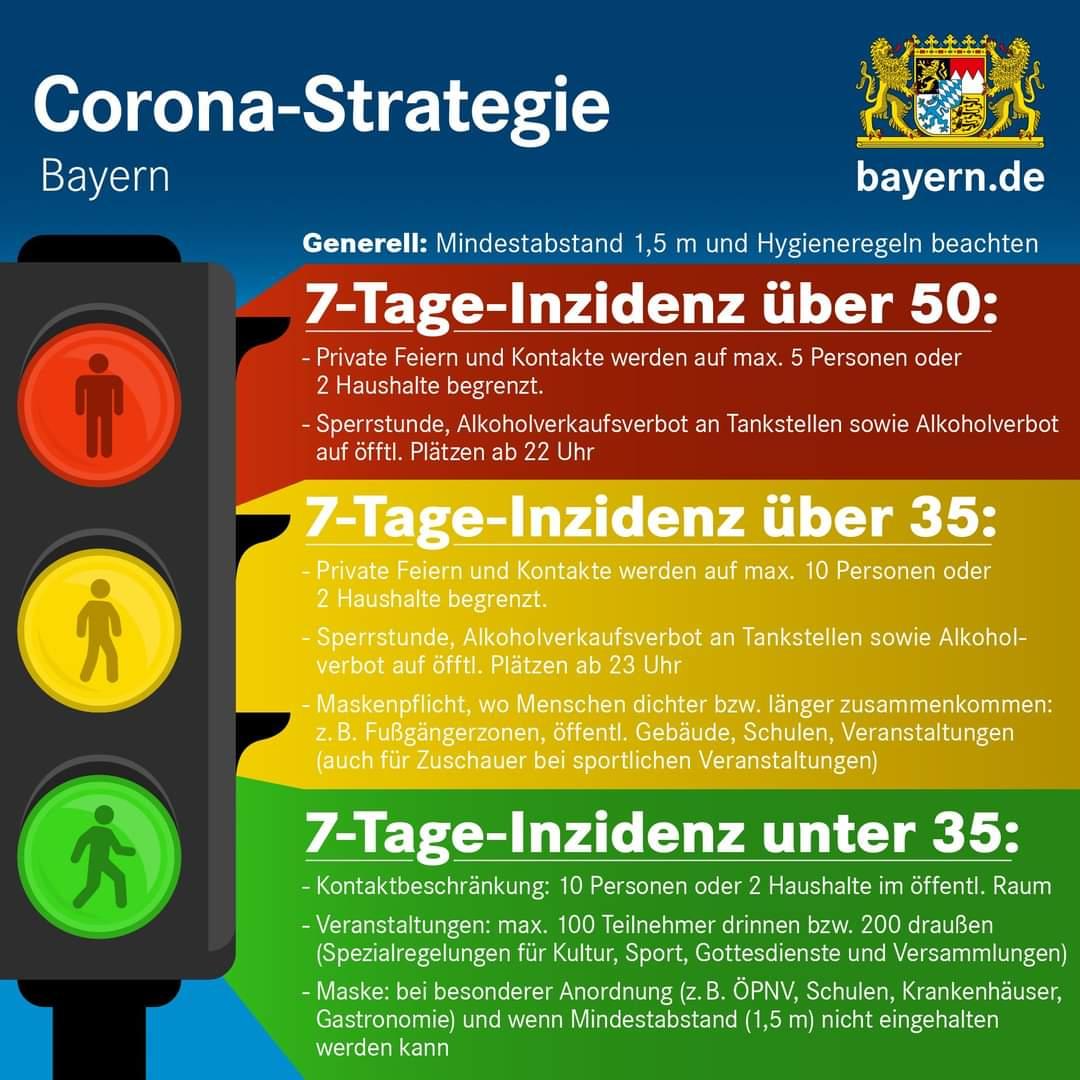 Bayer. Staatsregierung